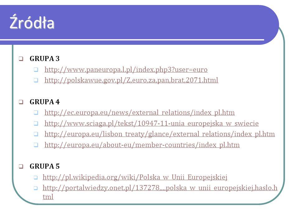 GRUPA 3 http://www.paneuropa.l.pl/index.php3?user=euro http://polskawue.gov.pl/Z,euro,za,pan,brat,2071.html GRUPA 4 http://ec.europa.eu/news/external_