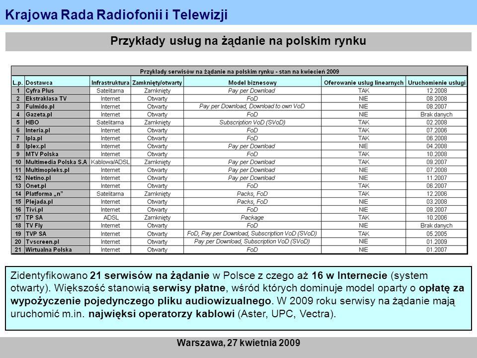Krajowa Rada Radiofonii i Telewizji Warszawa, 27 kwietnia 2009 Przykłady usług na żądanie na polskim rynku Zidentyfikowano 21 serwisów na żądanie w Po