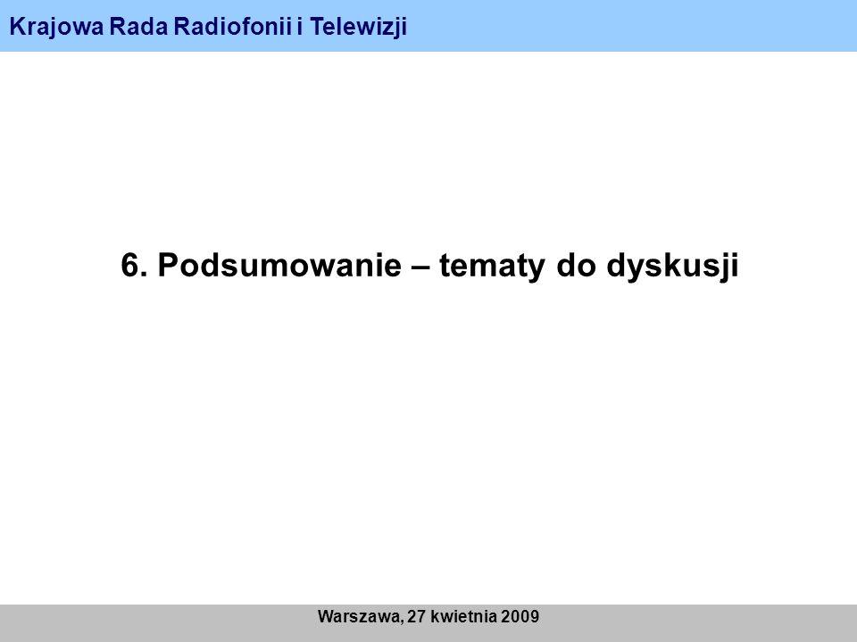 Krajowa Rada Radiofonii i Telewizji Warszawa, 27 kwietnia 2009 6. Podsumowanie – tematy do dyskusji