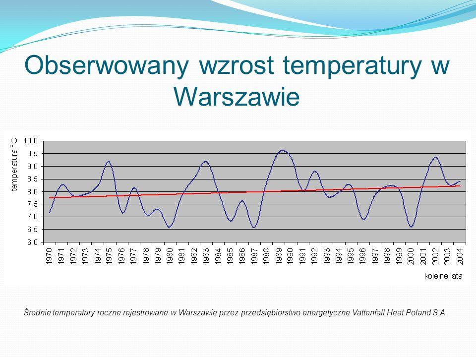 Obserwowany wzrost temperatury w Warszawie Średnie temperatury roczne rejestrowane w Warszawie przez przedsiębiorstwo energetyczne Vattenfall Heat Pol
