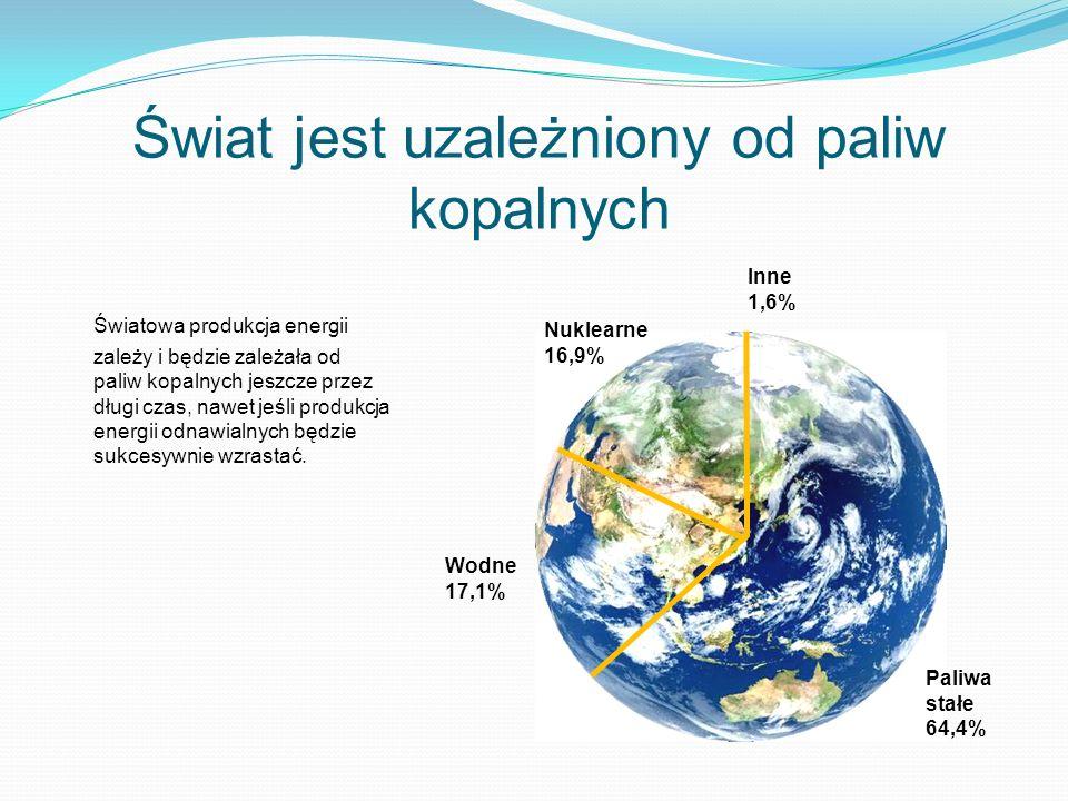 Świat jest uzależniony od paliw kopalnych Światowa produkcja energii zależy i będzie zależała od paliw kopalnych jeszcze przez długi czas, nawet jeśli