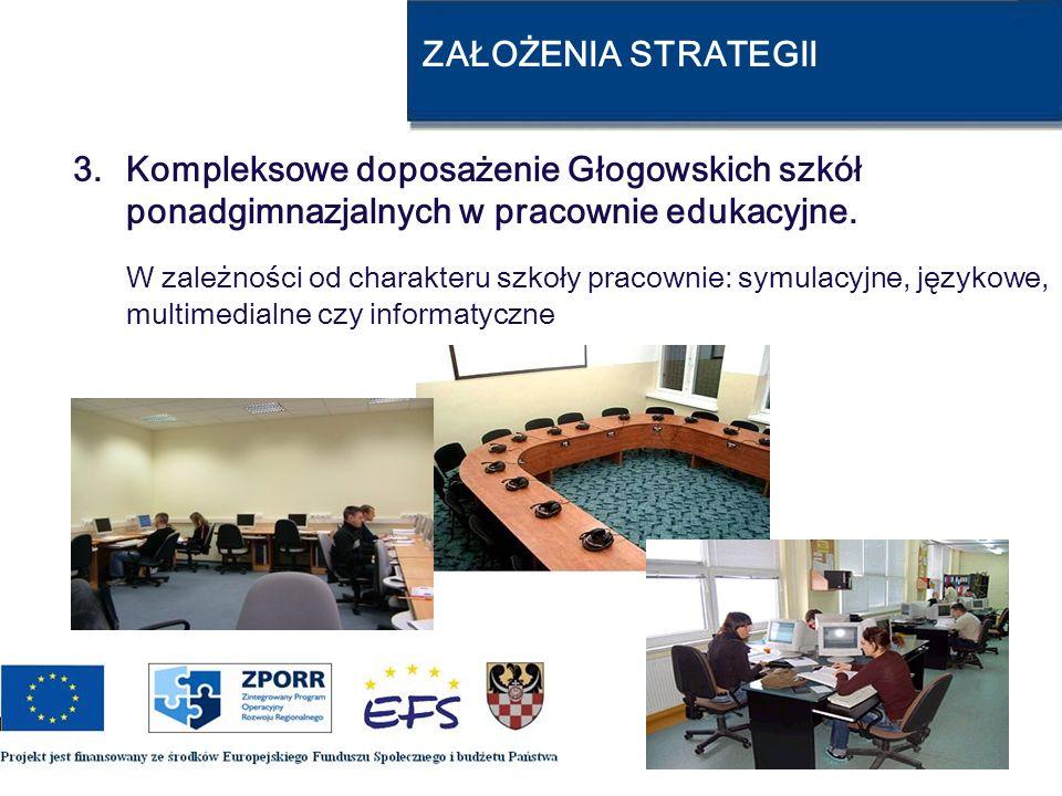 ZAŁOŻENIA STRATEGII 3.Kompleksowe doposażenie Głogowskich szkół ponadgimnazjalnych w pracownie edukacyjne. W zależności od charakteru szkoły pracownie