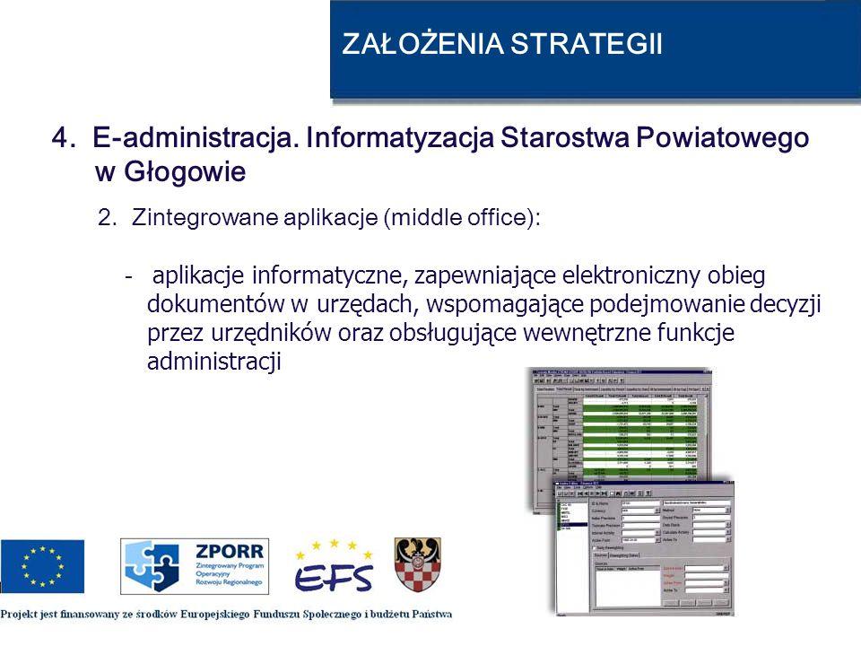 ZAŁOŻENIA STRATEGII 4. E-administracja. Informatyzacja Starostwa Powiatowego w Głogowie 2. Zintegrowane aplikacje (middle office): - aplikacje informa