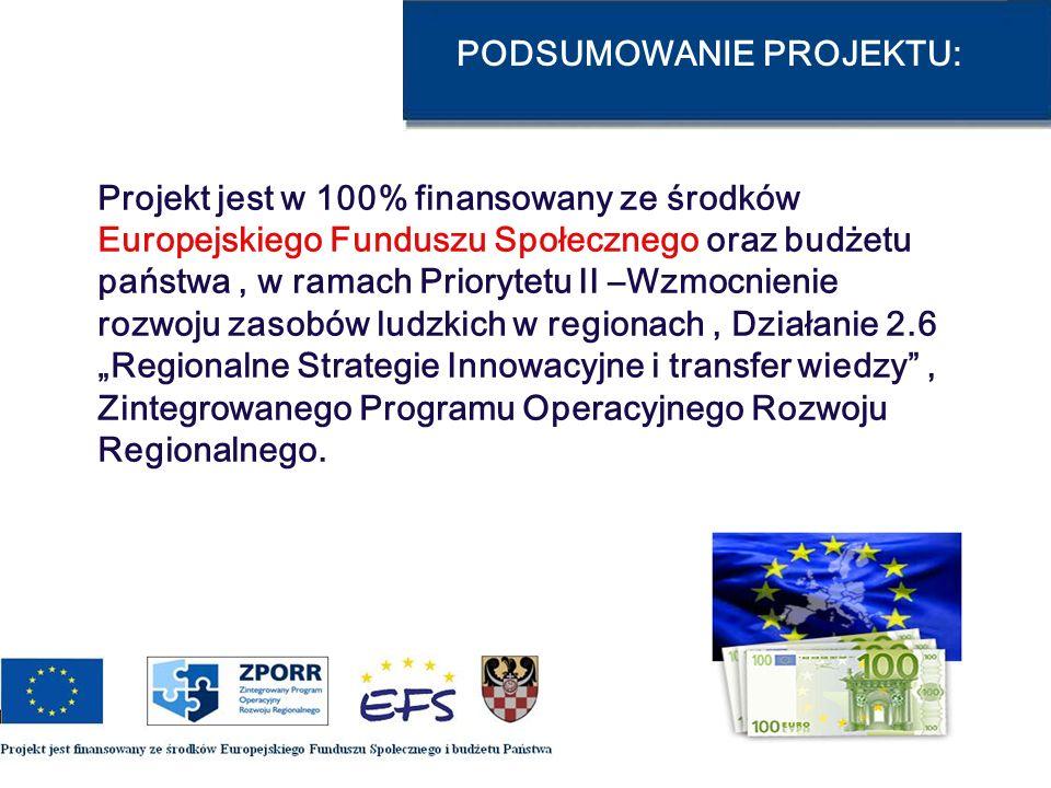 PODSUMOWANIE PROJEKTU: Projekt jest w 100% finansowany ze środków Europejskiego Funduszu Społecznego oraz budżetu państwa, w ramach Priorytetu II –Wzm