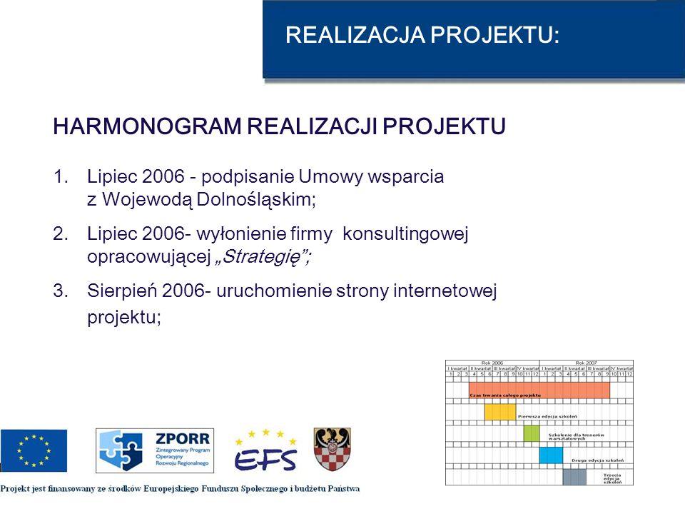 REALIZACJA PROJEKTU: HARMONOGRAM REALIZACJI PROJEKTU 1.Lipiec 2006 - podpisanie Umowy wsparcia z Wojewodą Dolnośląskim; 2.Lipiec 2006- wyłonienie firm
