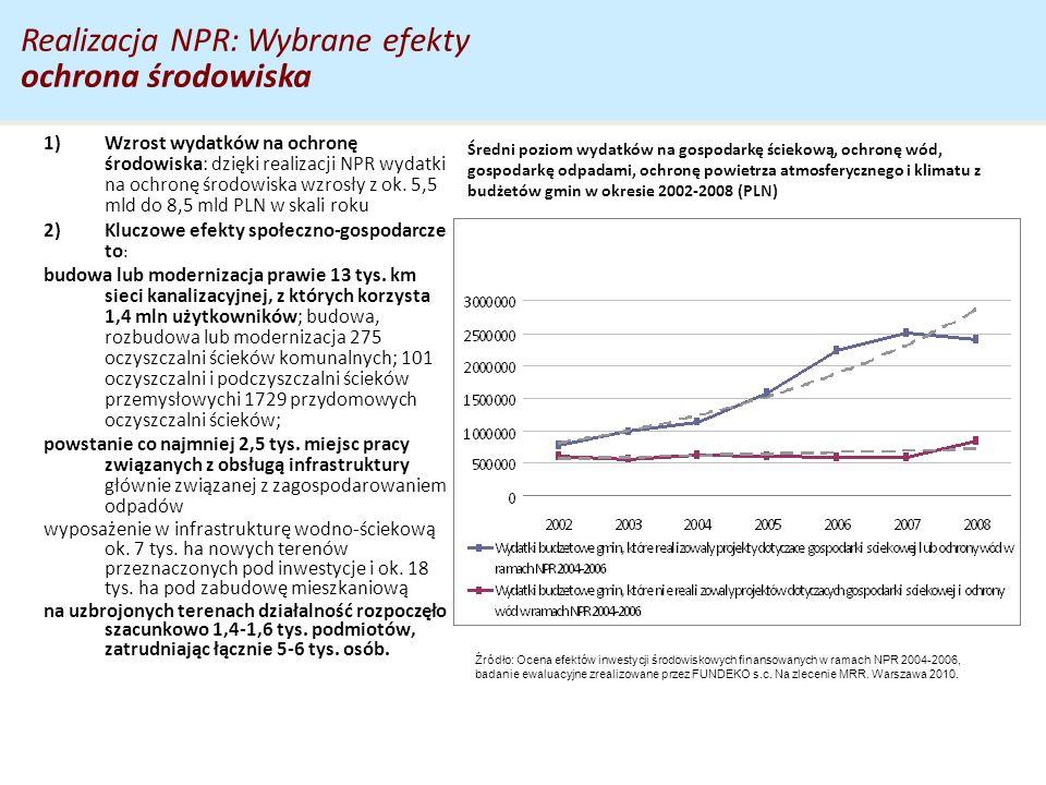 1)Wzrost wydatków na ochronę środowiska: dzięki realizacji NPR wydatki na ochronę środowiska wzrosły z ok. 5,5 mld do 8,5 mld PLN w skali roku 2)Klucz