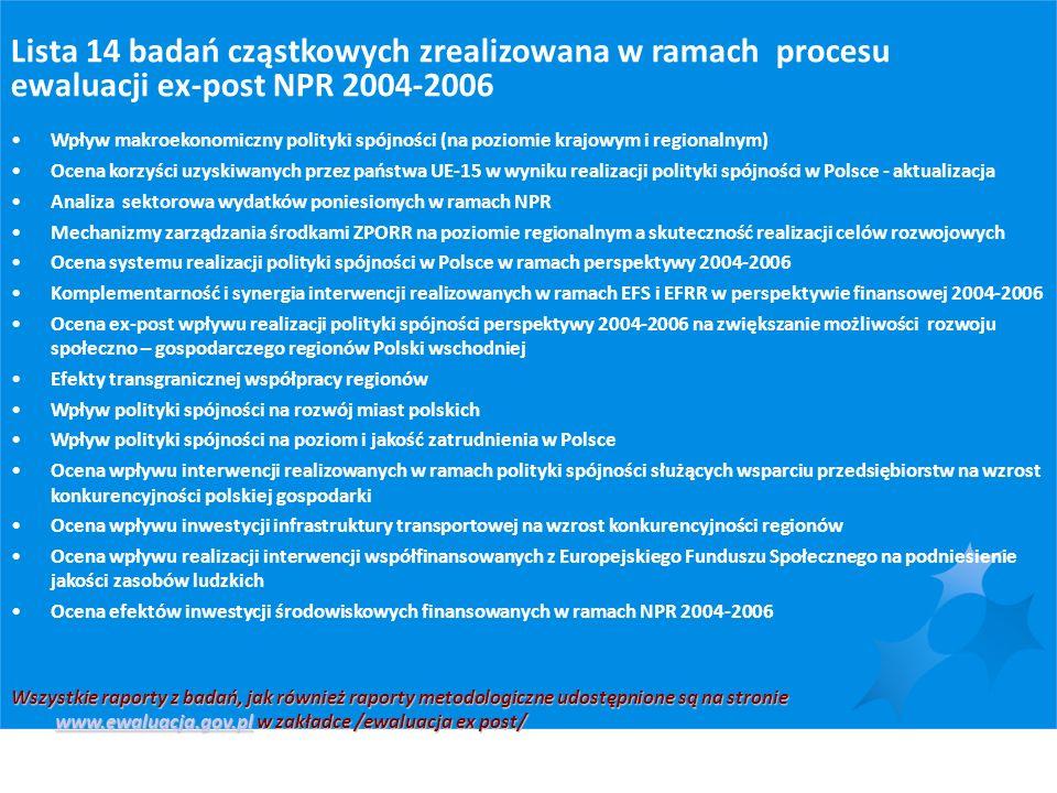 Lista 14 badań cząstkowych zrealizowana w ramach procesu ewaluacji ex-post NPR 2004-2006 Wpływ makroekonomiczny polityki spójności (na poziomie krajow