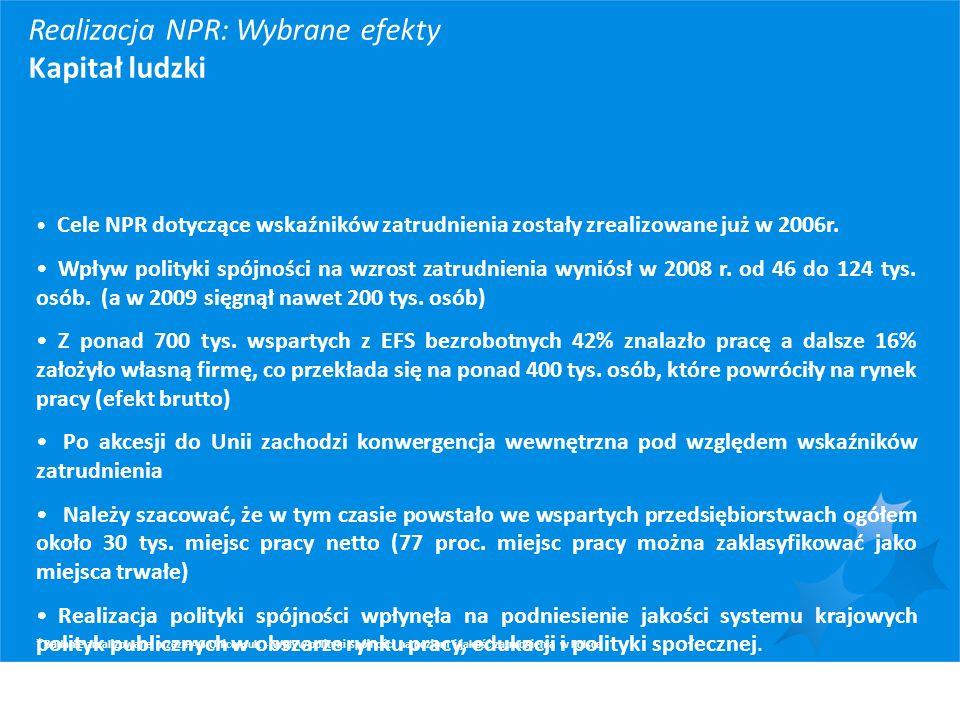 Realizacja NPR: Wybrane efekty Kapitał ludzki Cele NPR dotyczące wskaźników zatrudnienia zostały zrealizowane już w 2006r. Wpływ polityki spójności na