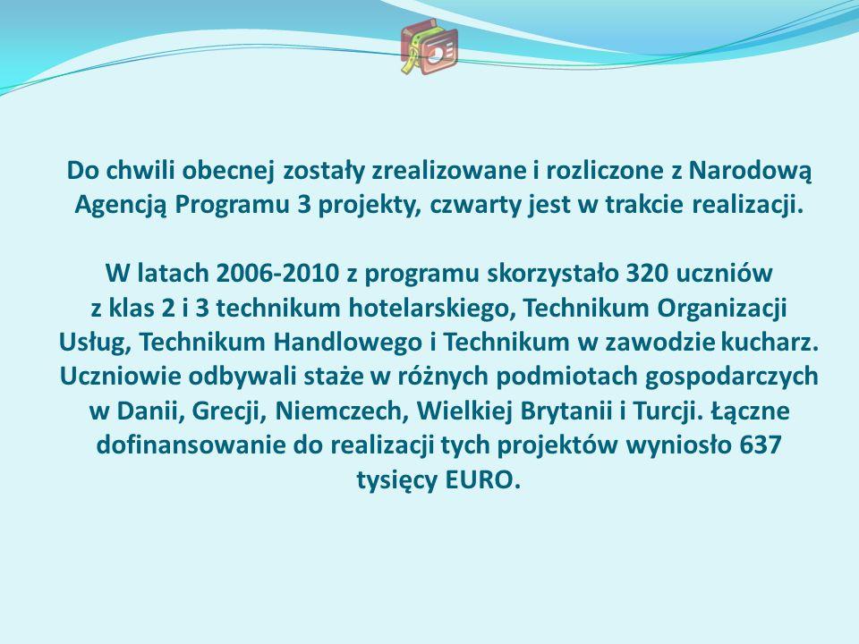 Do chwili obecnej zostały zrealizowane i rozliczone z Narodową Agencją Programu 3 projekty, czwarty jest w trakcie realizacji. W latach 2006-2010 z pr