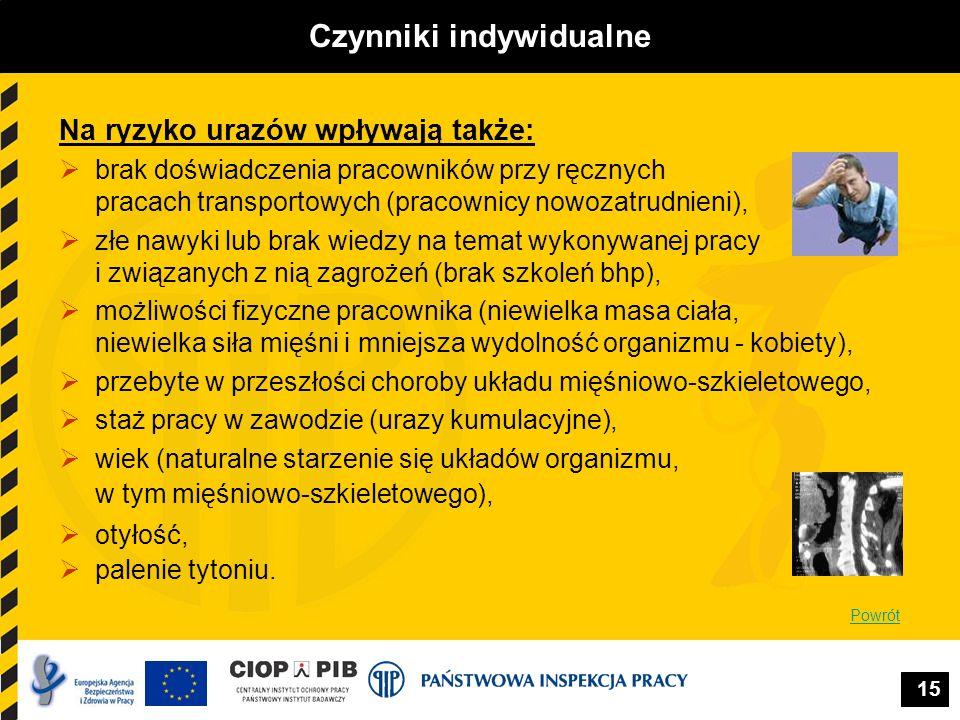 15 Czynniki indywidualne Na ryzyko urazów wpływają także: brak doświadczenia pracowników przy ręcznych pracach transportowych (pracownicy nowozatrudni