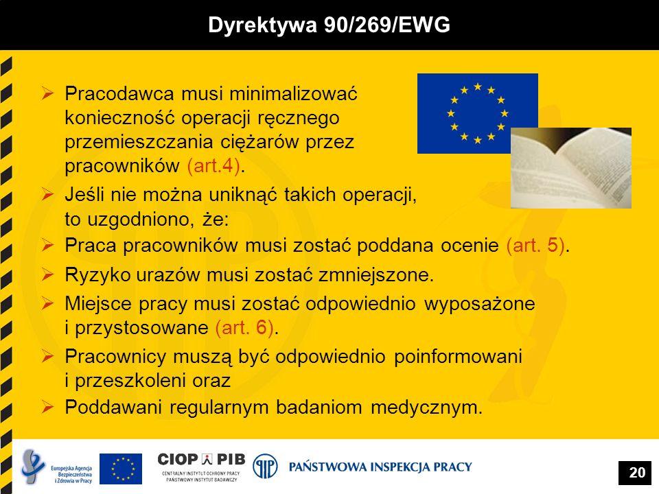 20 Dyrektywa 90/269/EWG Pracodawca musi minimalizować konieczność operacji ręcznego przemieszczania ciężarów przez pracowników (art.4). Jeśli nie możn