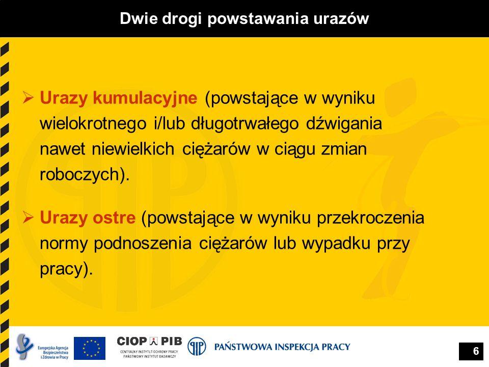 27 Rodzaje działań zapobiegawczych w sektorze opieki zdrowotnej Typ działania CO.