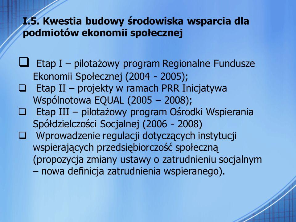 I.5. Kwestia budowy środowiska wsparcia dla podmiotów ekonomii społecznej Etap I – pilotażowy program Regionalne Fundusze Ekonomii Społecznej (2004 -