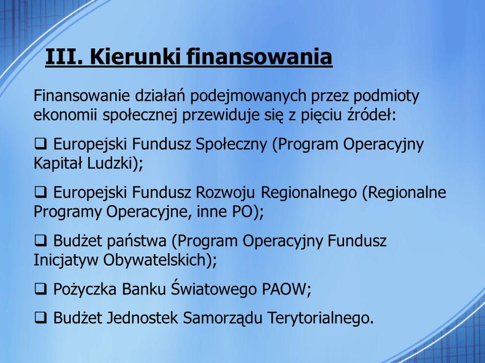 III. Kierunki finansowania Finansowanie działań podejmowanych przez podmioty ekonomii społecznej przewiduje się z pięciu źródeł: Europejski Fundusz Sp