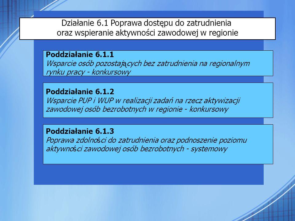 Działanie 6.1 Poprawa dostępu do zatrudnienia oraz wspieranie aktywności zawodowej w regionie Poddziałanie 6.1.1 Wsparcie osób pozostających bez zatru