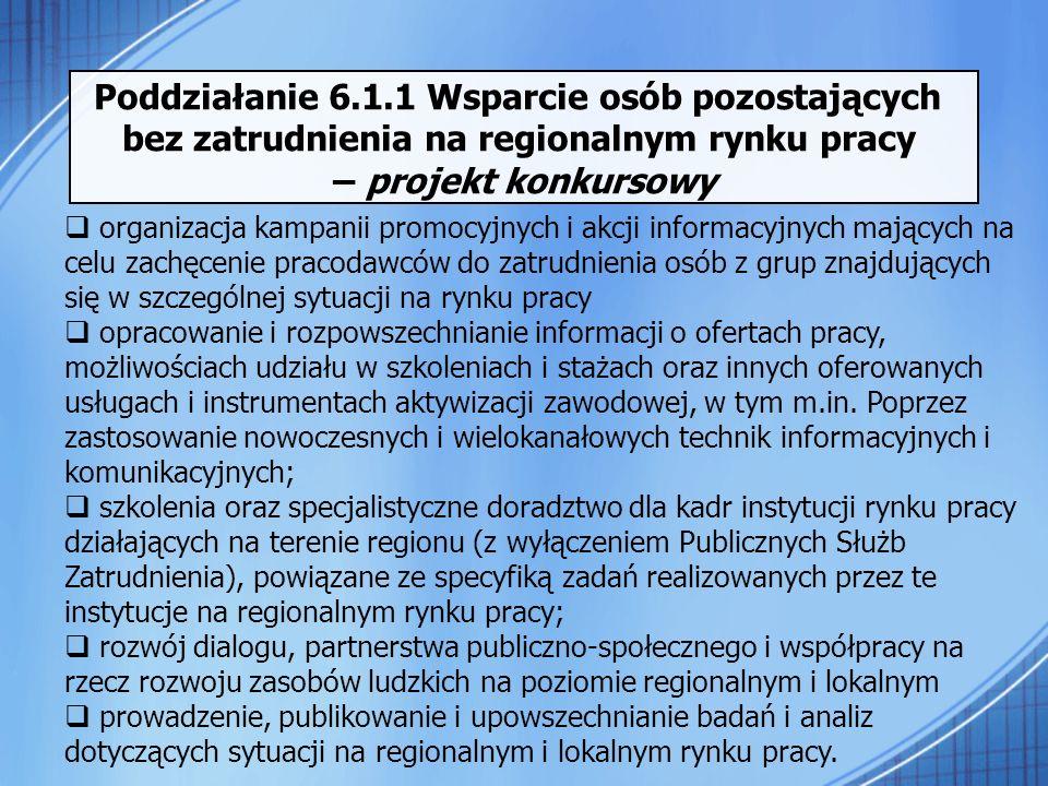 Poddziałanie 6.1.1 Wsparcie osób pozostających bez zatrudnienia na regionalnym rynku pracy – projekt konkursowy organizacja kampanii promocyjnych i ak