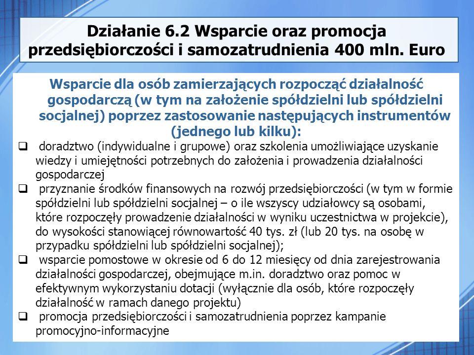 Działanie 6.2 Wsparcie oraz promocja przedsiębiorczości i samozatrudnienia 400 mln. Euro Wsparcie dla osób zamierzających rozpocząć działalność gospod