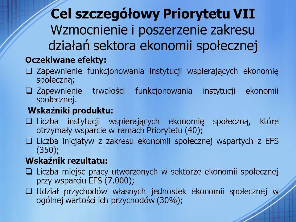 Cel szczegółowy Priorytetu VII Wzmocnienie i poszerzenie zakresu działań sektora ekonomii społecznej Oczekiwane efekty: Zapewnienie funkcjonowania ins