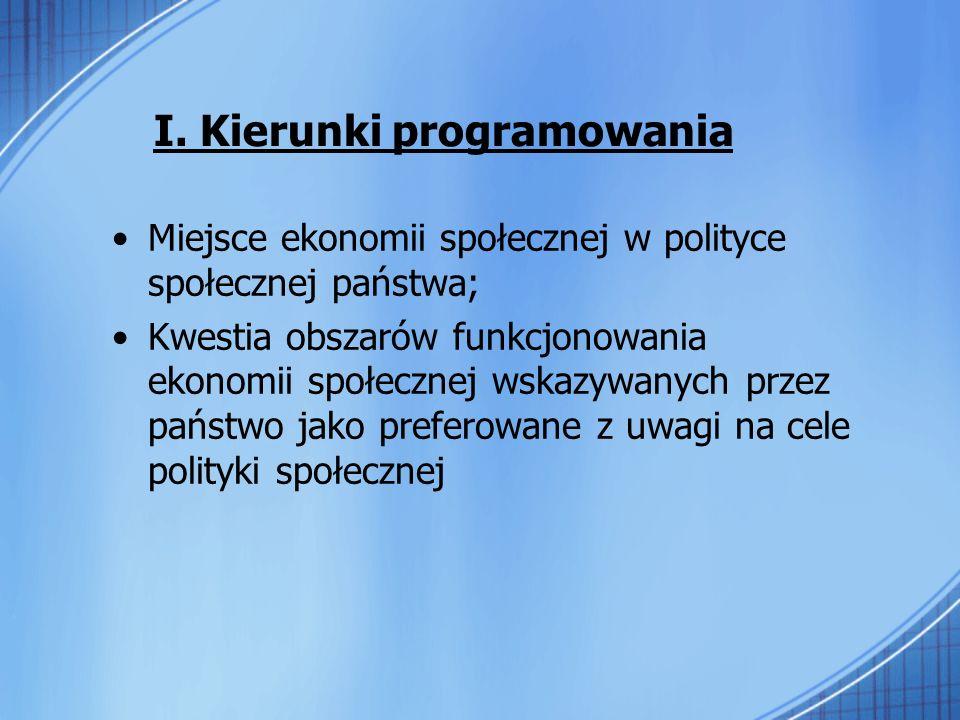 I. Kierunki programowania Miejsce ekonomii społecznej w polityce społecznej państwa; Kwestia obszarów funkcjonowania ekonomii społecznej wskazywanych