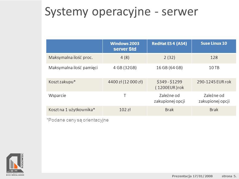 System operacyjny/sprzęt – stacja robocza System operacyjnyWindows 2000/XP/Vista Procesor1,5 GHz Pamięć512 MB Dysk twardyOkoło 30 MB (klient bazodanowy) Karta sieciowa100 mbit Rozdzielczość ekranu1024x768 Prezentacja 17/01/2008 strona 6.