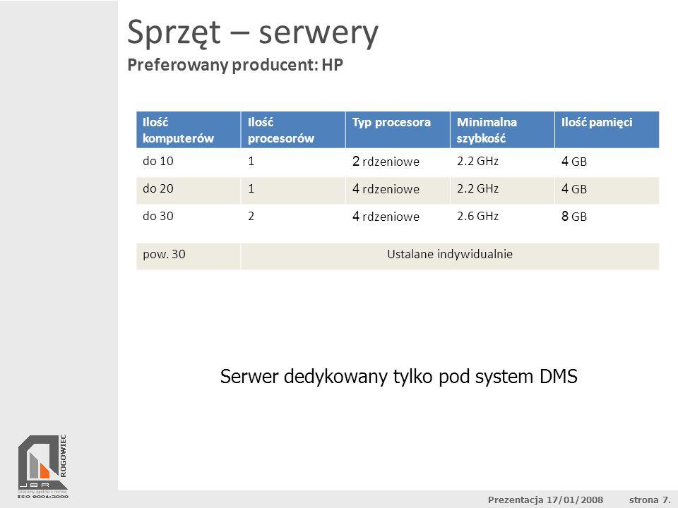 Sprzęt – serwery Preferowany producent: HP Ilość komputerów Ilość procesorów Typ procesoraMinimalna szybkość Ilość pamięci do 101 2 rdzeniowe2.2 GHz 4