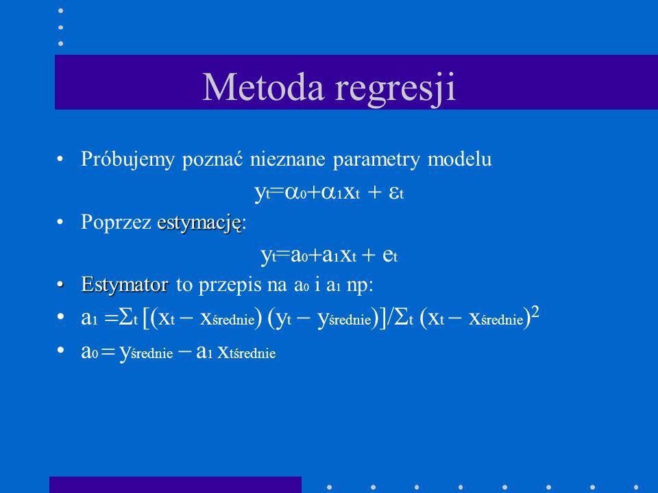 Metoda regresji Próbujemy poznać nieznane parametry modelu y t = 0 1 x t t estymacjęPoprzez estymację: y t =a 0 a 1 x t e t EstymatorEstymator to prze