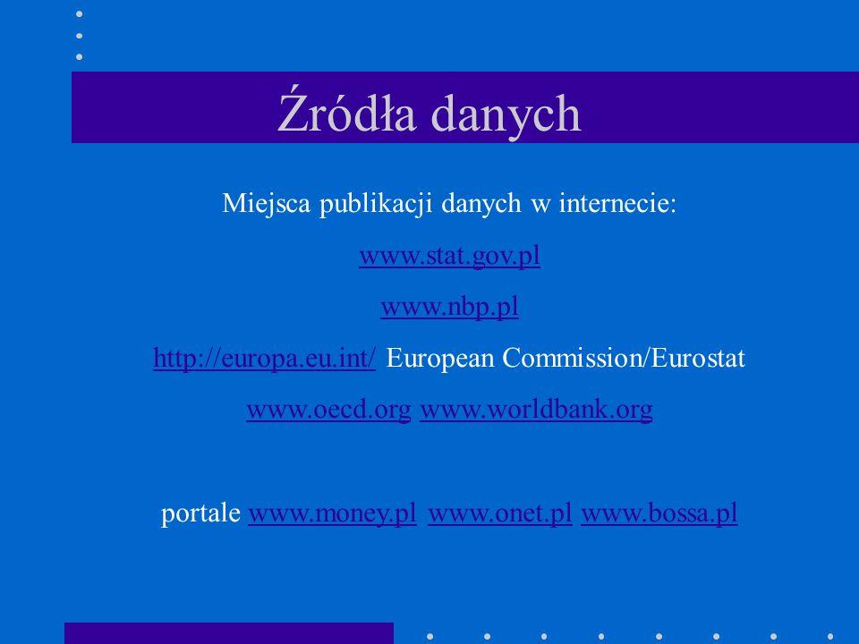 Źródła danych Miejsca publikacji danych w internecie: www.stat.gov.pl www.nbp.pl http://europa.eu.int/http://europa.eu.int/ European Commission/Eurost