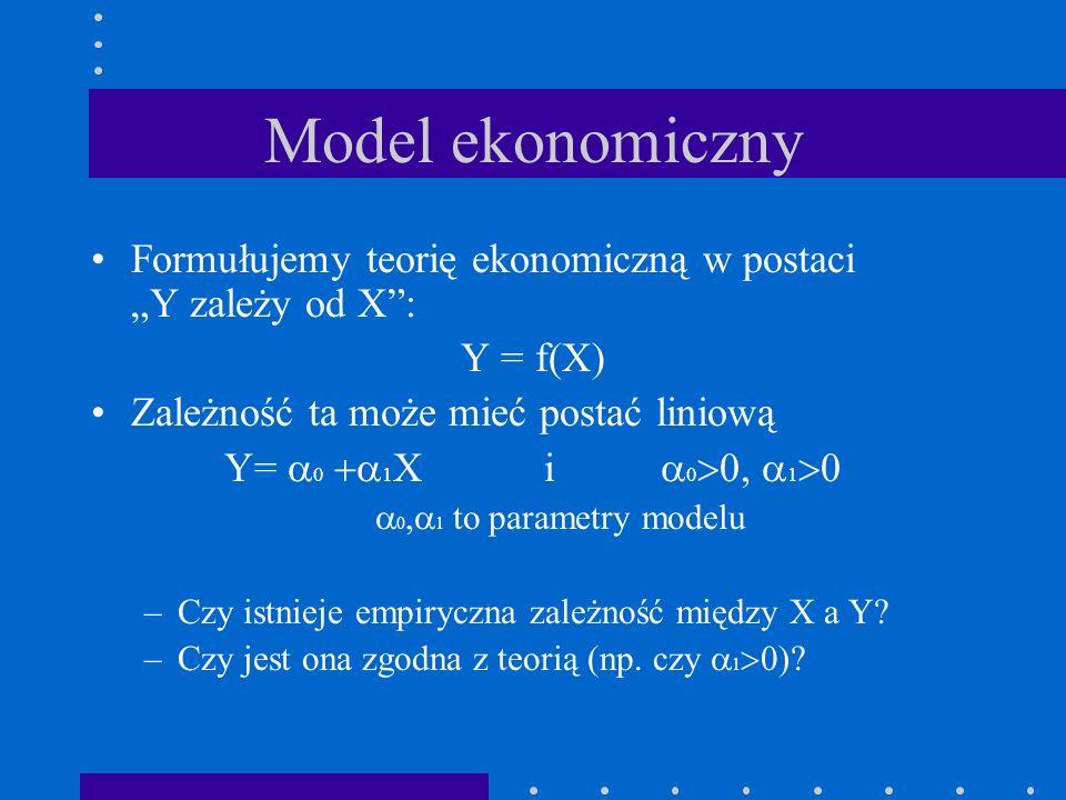 Model ekonomiczny Formułujemy teorię ekonomiczną w postaci Y zależy od X: Y = f(X) Zależność ta może mieć postać liniową Y= 0 1 X i 0 1 0 1 to paramet