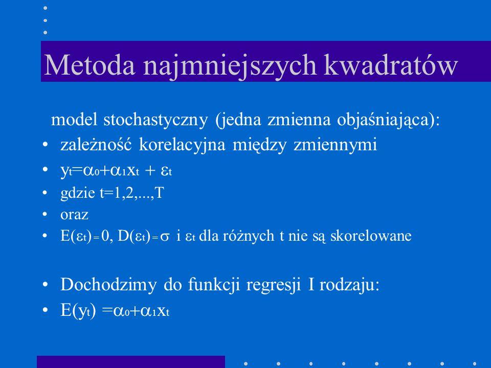 Metoda najmniejszych kwadratów model stochastyczny (jedna zmienna objaśniająca): zależność korelacyjna między zmiennymi y t = 0 1 x t t gdzie t=1,2,..