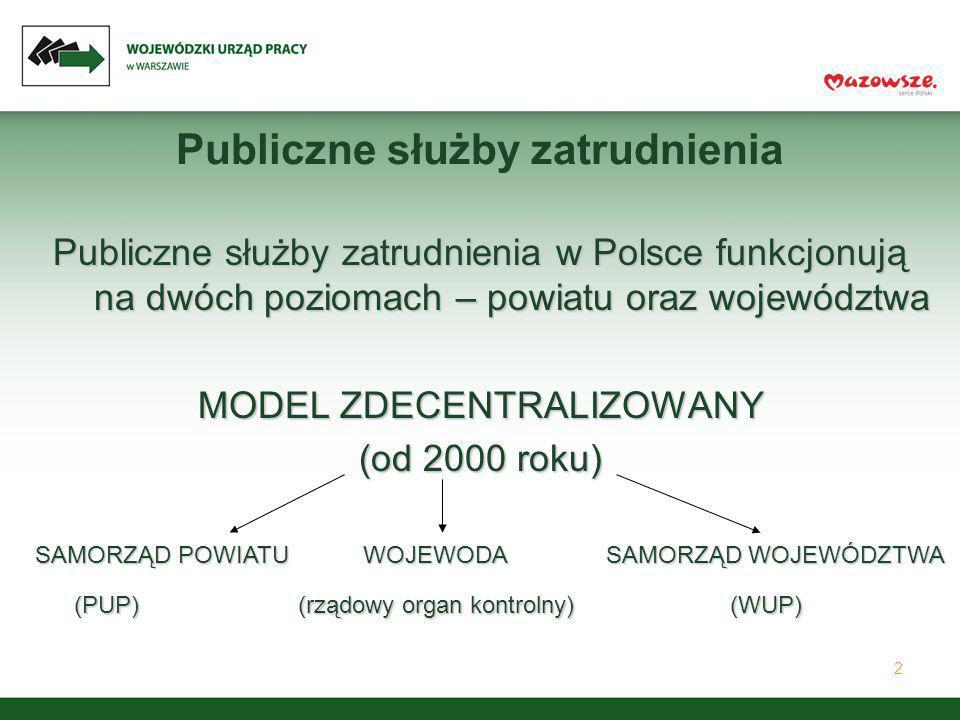 2 Publiczne służby zatrudnienia Publiczne służby zatrudnienia w Polsce funkcjonują na dwóch poziomach – powiatu oraz województwa MODEL ZDECENTRALIZOWA