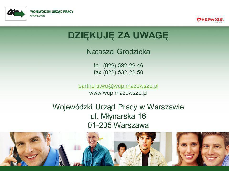 DZIĘKUJĘ ZA UWAGĘ Natasza Grodzicka tel. (022) 532 22 46 fax (022) 532 22 50 partnerstwo@wup.mazowsze.pl www.wup.mazowsze.pl Wojewódzki Urząd Pracy w