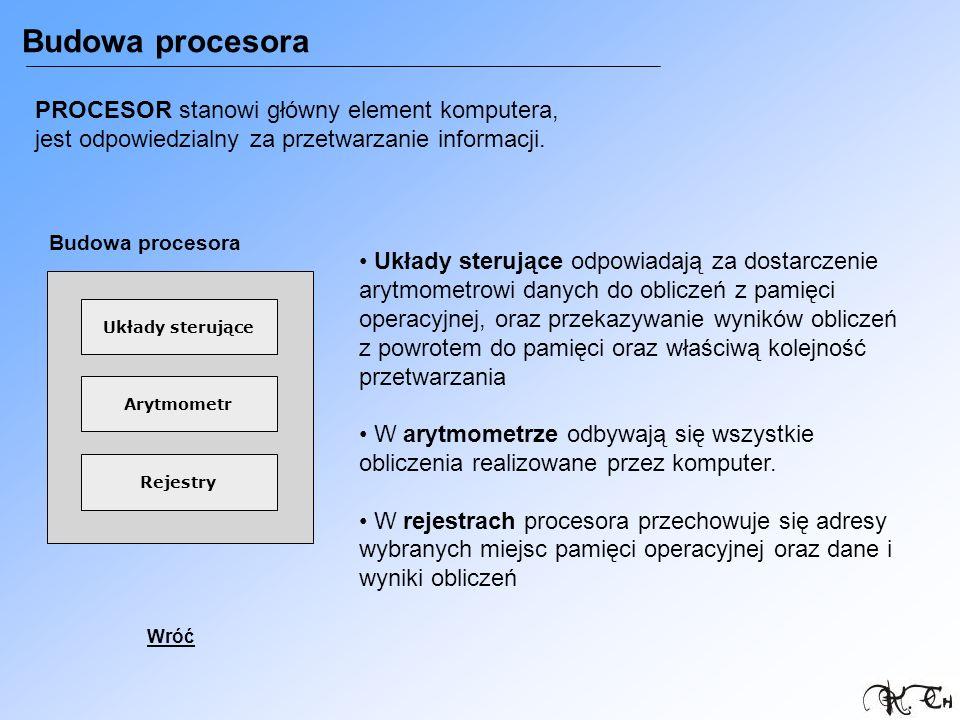 Budowa procesora Układy sterujące Arytmometr Rejestry PROCESOR stanowi główny element komputera, jest odpowiedzialny za przetwarzanie informacji. Ukła