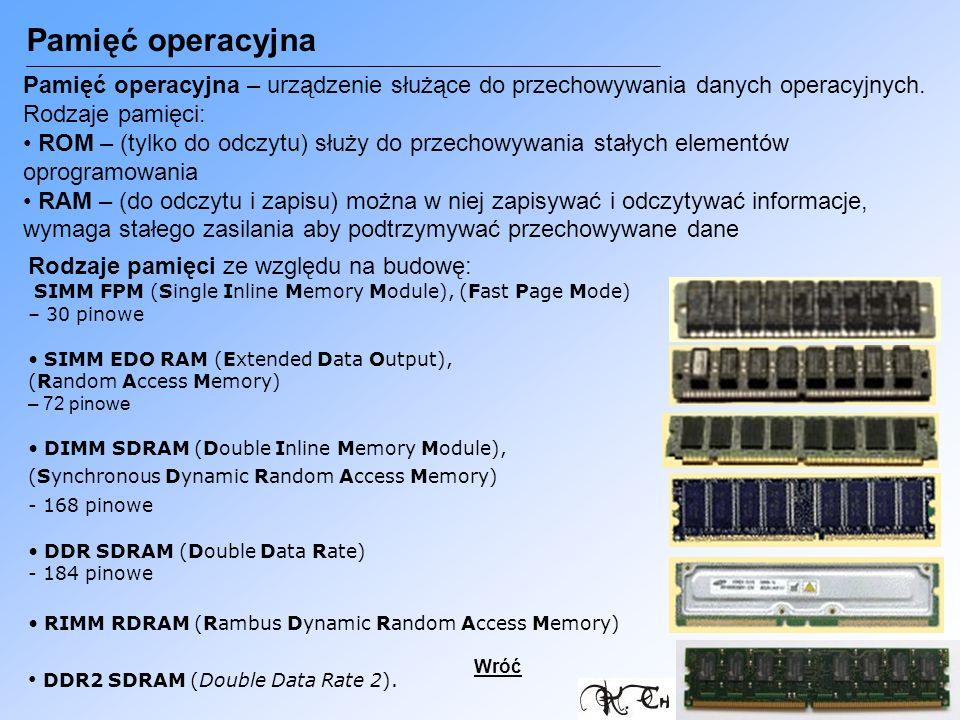 Rodzaje pamięci ze względu na budowę: SIMM FPM (Single Inline Memory Module), (Fast Page Mode) – 30 pinowe SIMM EDO RAM (Extended Data Output), (Rando