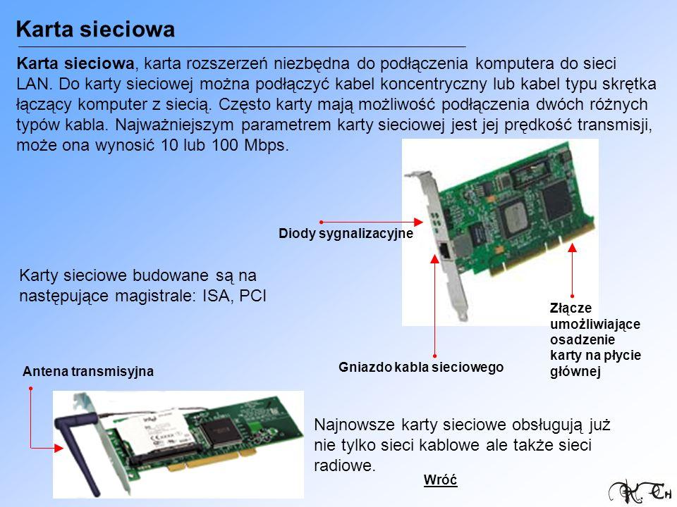 Karta sieciowa Złącze umożliwiające osadzenie karty na płycie głównej Gniazdo kabla sieciowego Karta sieciowa, karta rozszerzeń niezbędna do podłączen