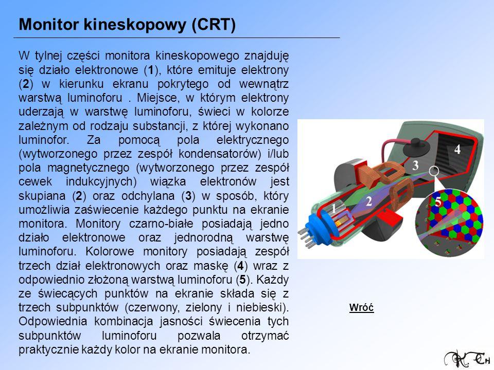 Monitor kineskopowy (CRT) Wróć W tylnej części monitora kineskopowego znajduję się działo elektronowe (1), które emituje elektrony (2) w kierunku ekra