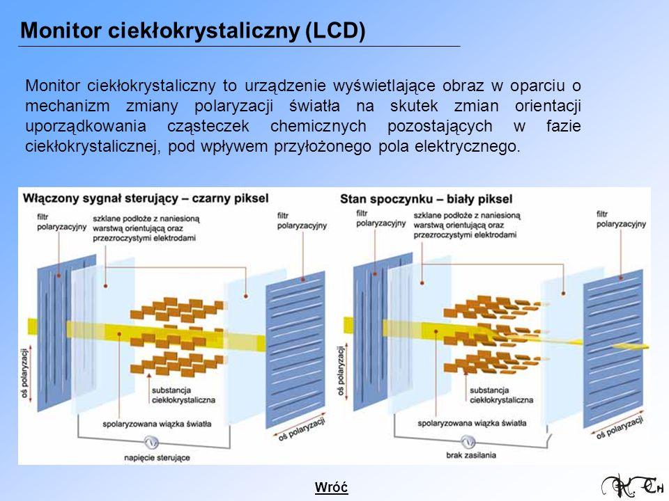 Monitor ciekłokrystaliczny (LCD) Monitor ciekłokrystaliczny to urządzenie wyświetlające obraz w oparciu o mechanizm zmiany polaryzacji światła na skut