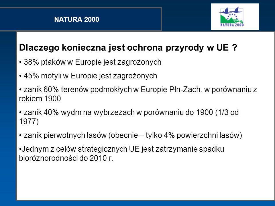 NATURA 2000 Dlaczego konieczna jest ochrona przyrody w UE ? 38% ptaków w Europie jest zagrożonych 45% motyli w Europie jest zagrożonych zanik 60% tere