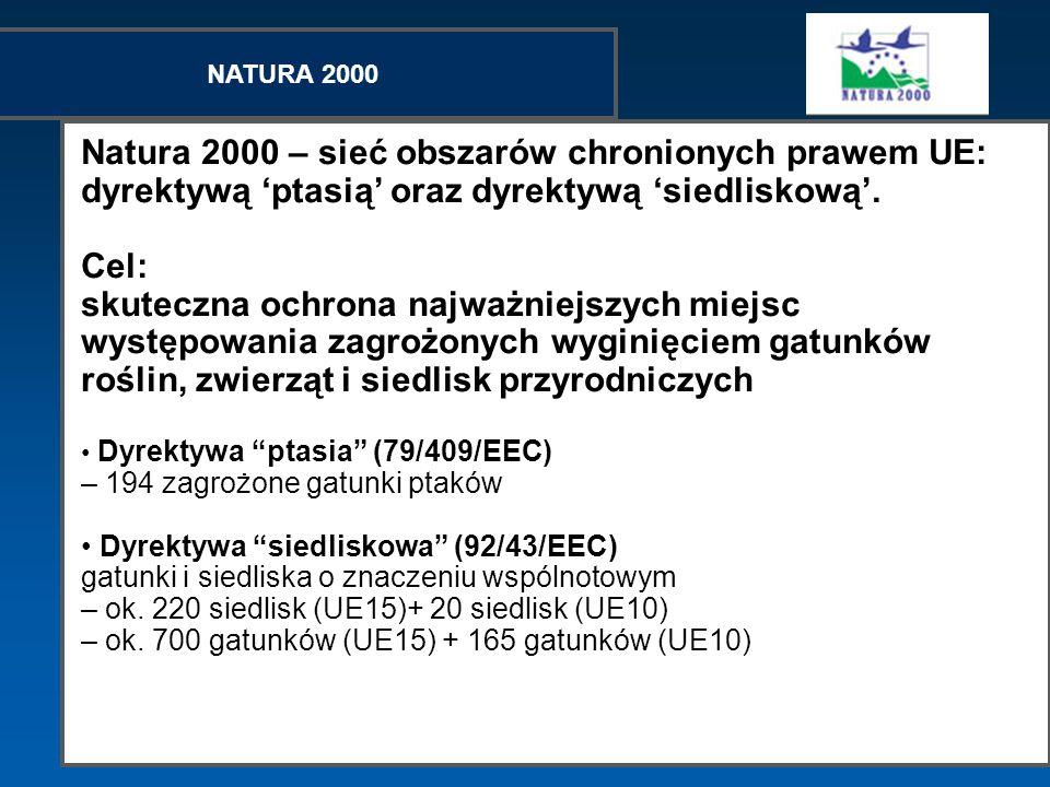 NATURA 2000 Natura 2000 – sieć obszarów chronionych prawem UE: dyrektywą ptasią oraz dyrektywą siedliskową. Cel: skuteczna ochrona najważniejszych mie