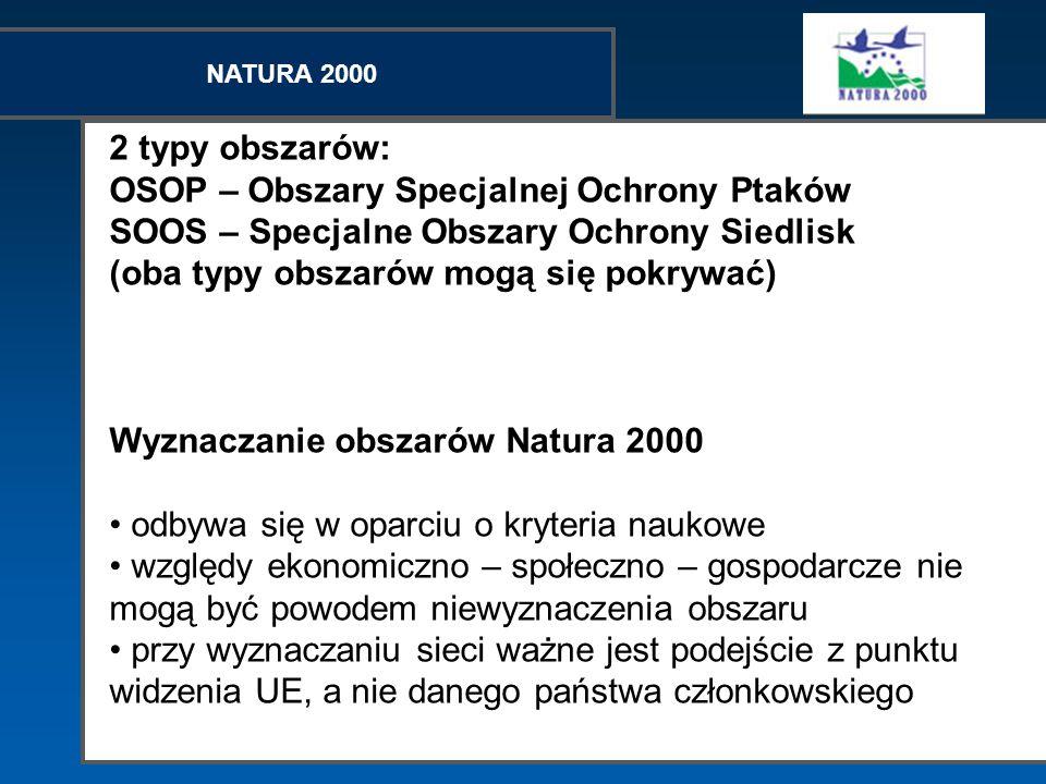 NATURA 2000 2 typy obszarów: OSOP – Obszary Specjalnej Ochrony Ptaków SOOS – Specjalne Obszary Ochrony Siedlisk (oba typy obszarów mogą się pokrywać)