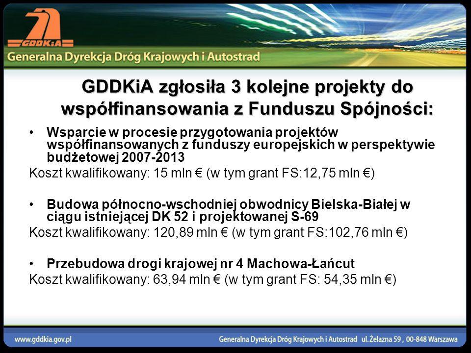 GDDKiA zgłosiła 3 kolejne projekty do współfinansowania z Funduszu Spójności: Wsparcie w procesie przygotowania projektów współfinansowanych z fundusz