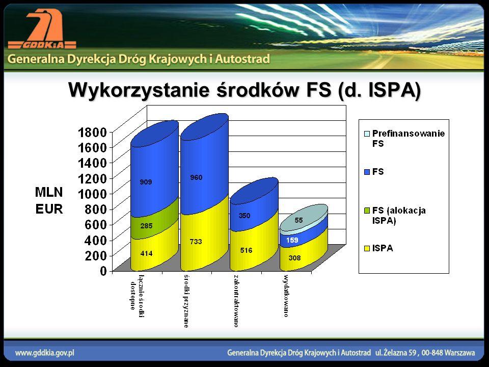 Wykorzystanie środków FS (d. ISPA)