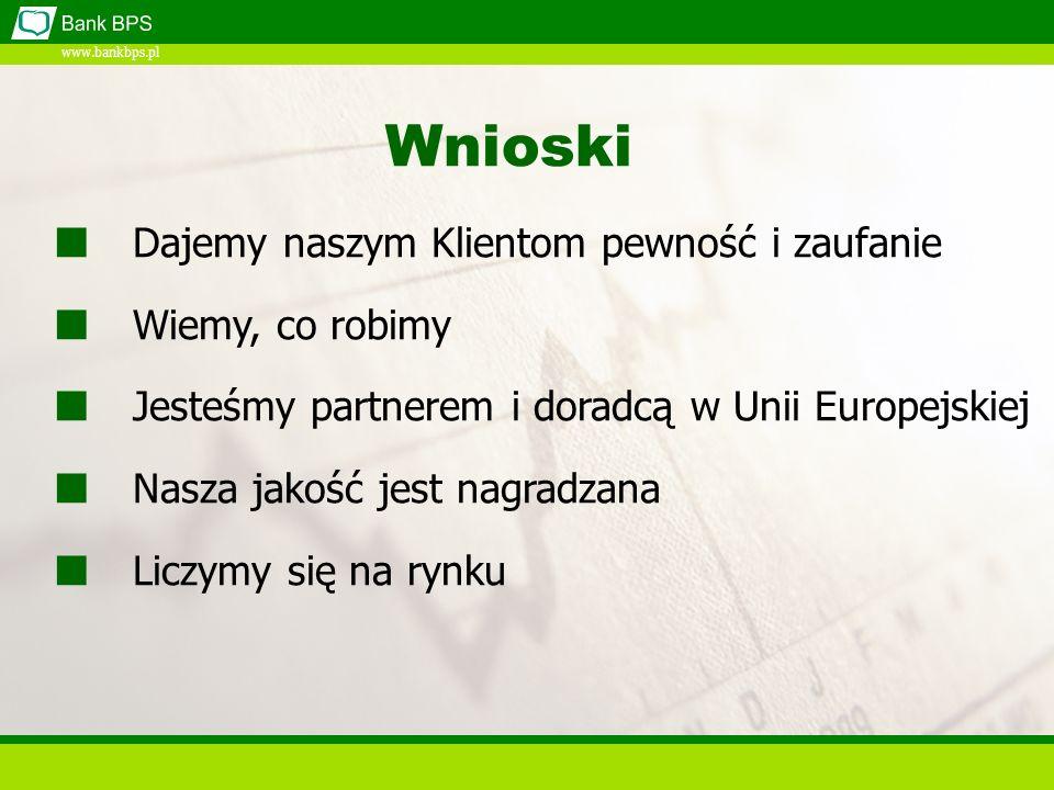 www.bankbps.pl Wnioski Dajemy naszym Klientom pewność i zaufanie Wiemy, co robimy Jesteśmy partnerem i doradcą w Unii Europejskiej Nasza jakość jest nagradzana Liczymy się na rynku
