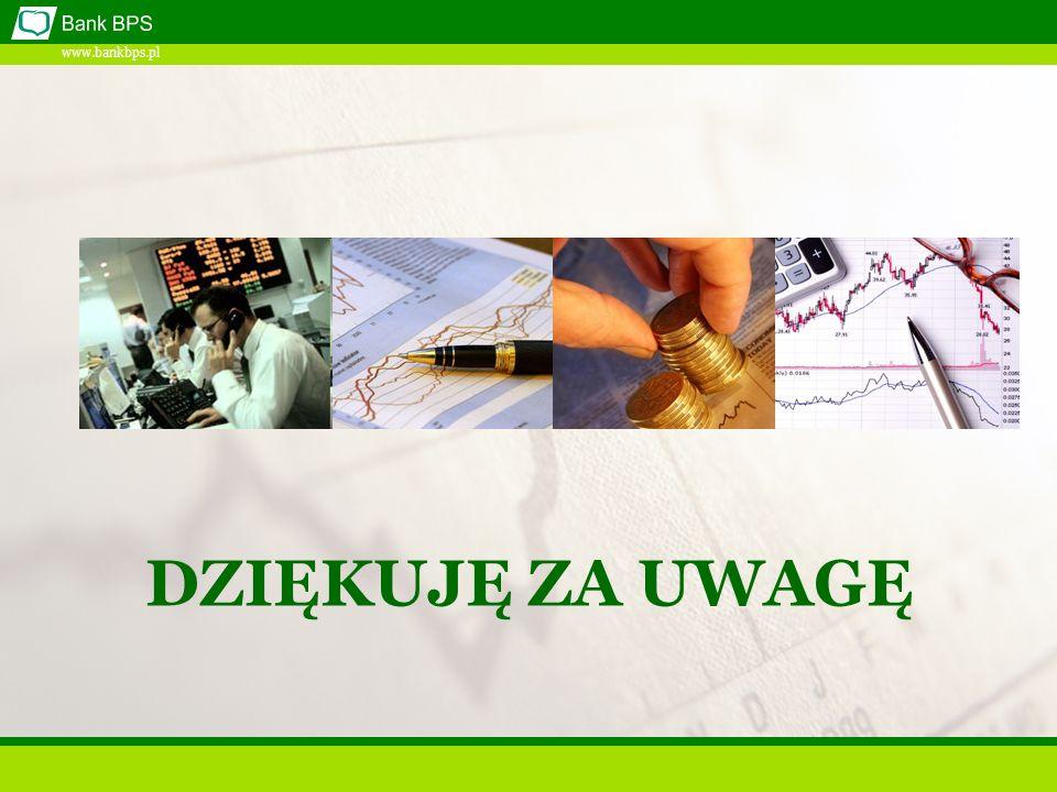 www.bankbps.pl DZIĘKUJĘ ZA UWAGĘ
