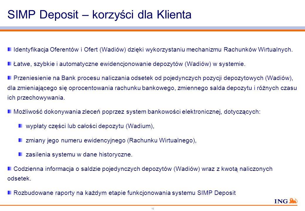 15 Zakład Energetyczny Oferent SIMP Deposit 3. Informacja 5. Przelew Wadium wraz z odsetkami 2. Przelew Wadium 67 10500099 5678 000055000066 4. Zlecen