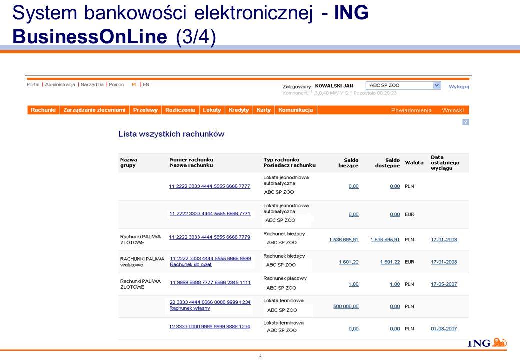 4 System bankowości elektronicznej - ING BusinessOnLine (3/4)
