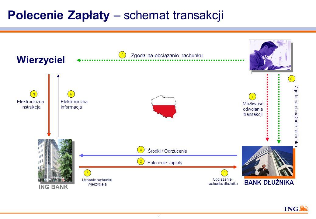 17 Lista kontaktowa Remigiusz Hełminiak ING Bank Śląski S.A.
