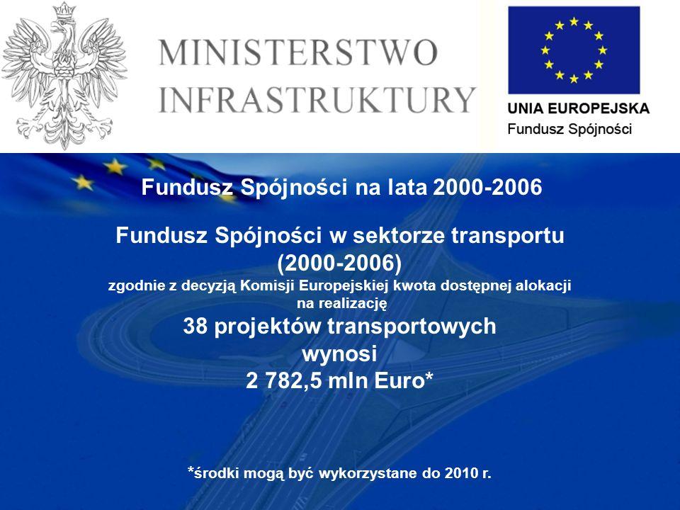 Fundusz Spójności w sektorze transportu (2000-2006) zgodnie z decyzją Komisji Europejskiej kwota dostępnej alokacji na realizację 38 projektów transportowych wynosi 2 782,5 mln Euro* * środki mogą być wykorzystane do 2010 r.