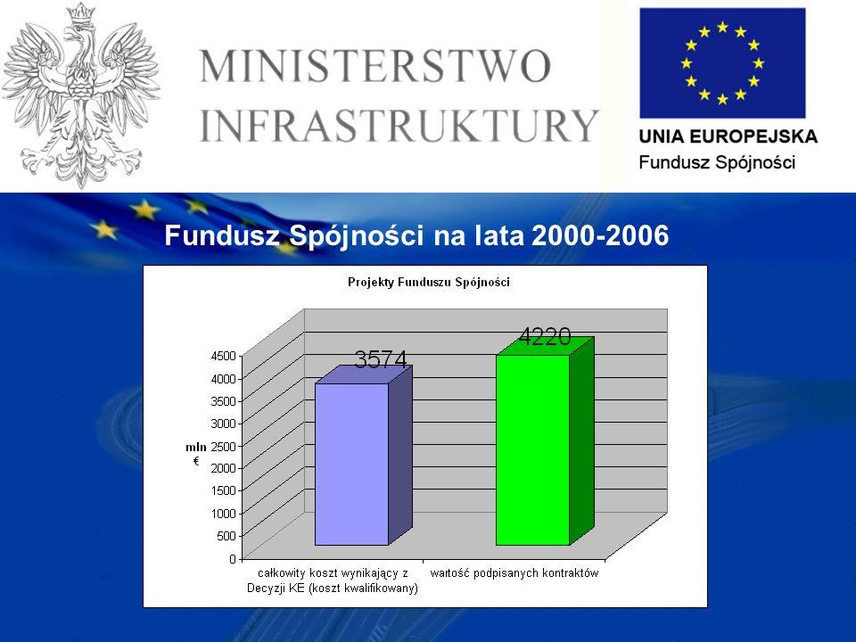 Budowa Autostrady A 4, odc. Kleszczów - Sośnica FS 2000/PL/16/PPT/001