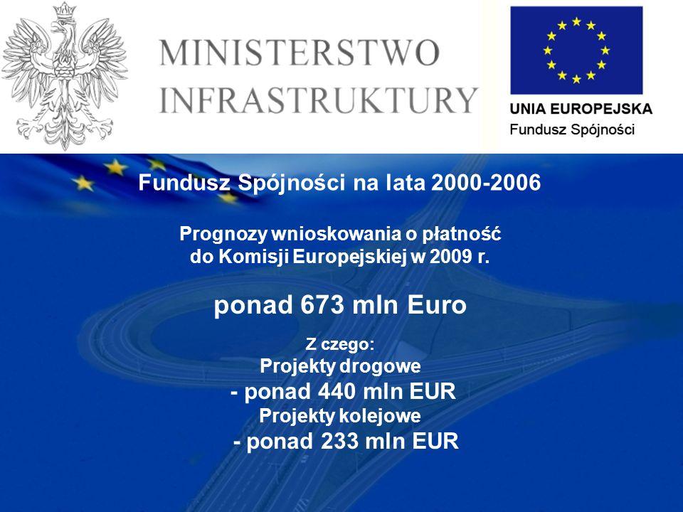 Prognozy wnioskowania o płatność do Komisji Europejskiej w 2009 r.