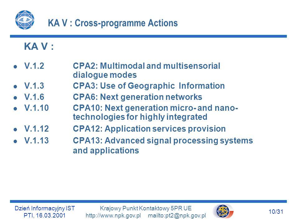 Dzień Informacyjny IST PTI, 16.03.2001 10/31 Krajowy Punkt Kontaktowy 5PR UE http://www.npk.gov.pl mailto:pt2@npk.gov.pl KA V : Cross-programme Action